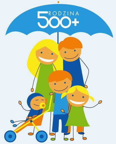 rodzina-500-plus-bzwbk-promocja